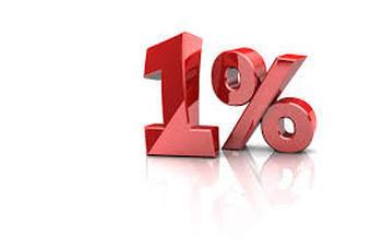 1% az ELTE Alumni Alapítványnak